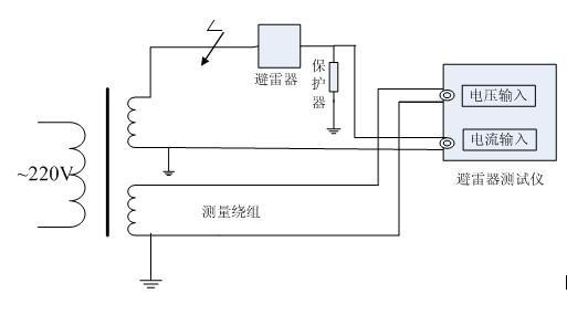 试验变压器的测量仪表端